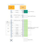 Sleeping Client Sequence Diagram-2.png